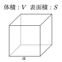 立方体の体積から1辺|体積・表...
