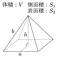 方 表面積 の 立方体 の 求め
